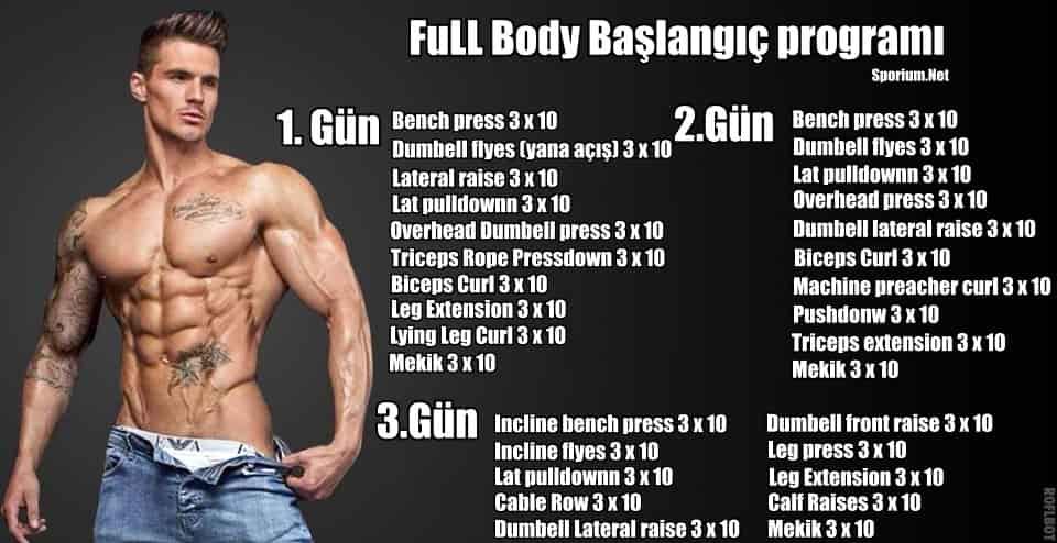 full body başlangıç programı