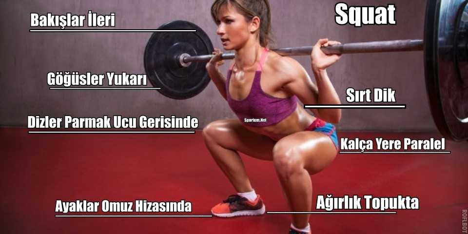 doğru squat nasıl yapılır