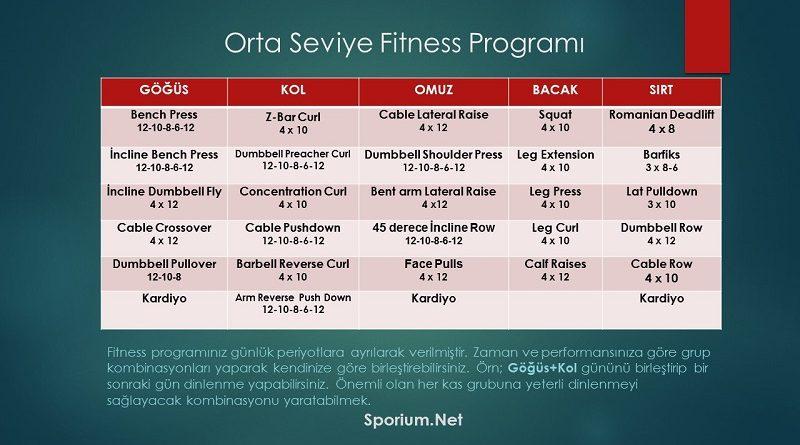 orta seviye fitness programı